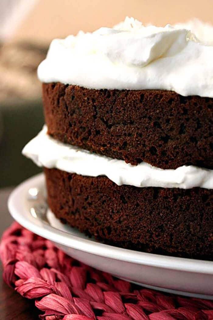 Coconut Flour Chocolate Cake